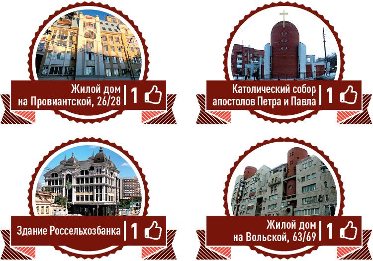 Постсоветская архитектура