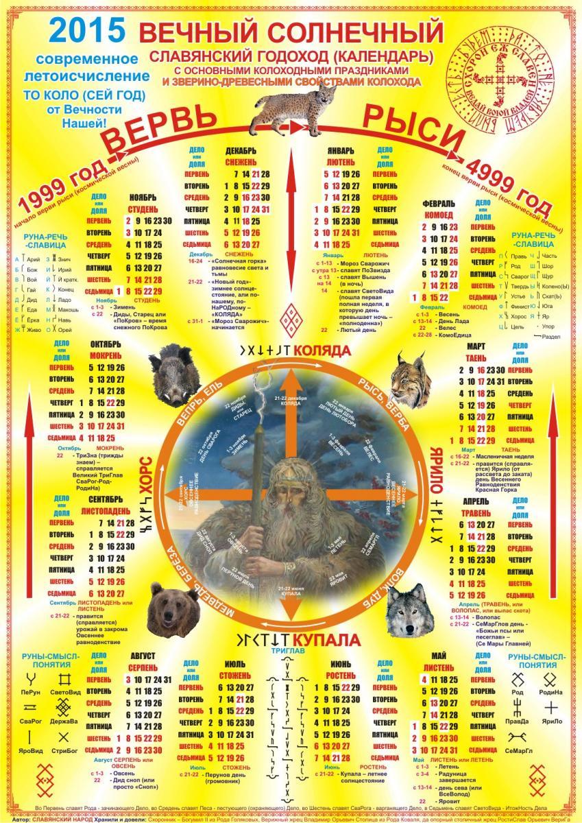 какого числа в этом году по славянскому календарю будет купала