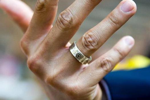 На какой руке носят кольцо с драконом
