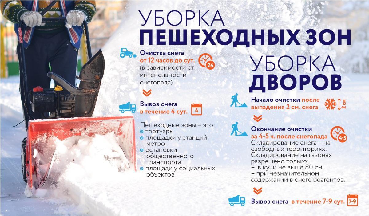 Нормативы уборки пешеходных зон Москвы от снега